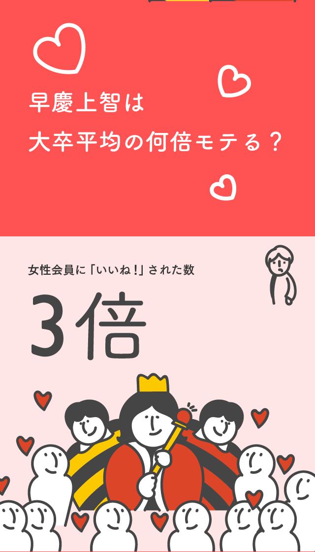 2324【マスター】恋愛ビッグデータ_インフォグラフィック_20150529-03