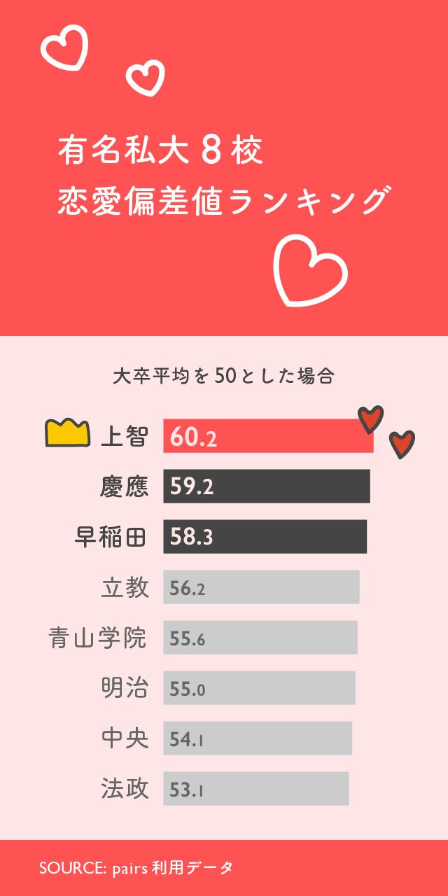 2328【マスター】恋愛ビッグデータ_インフォグラフィック_20150529-04